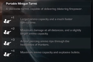 File:Portable Minigun Turret Select Extinction CoDG.png