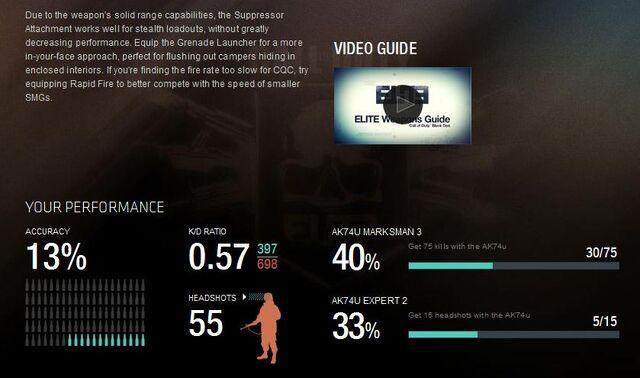 File:COD ELITE AK-74u Description2.jpg