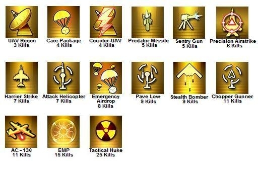File:MW2 Killstreak Rewards.jpg