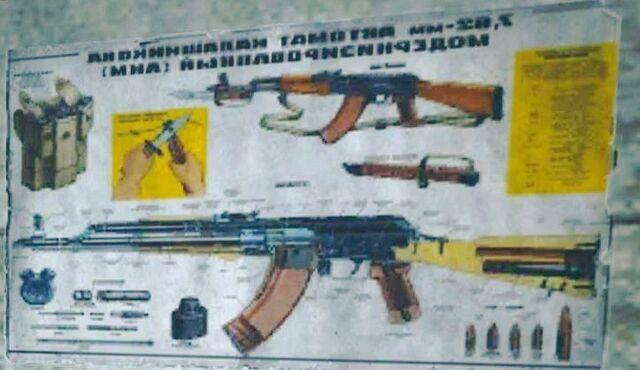 File:AK-47 poster.jpg