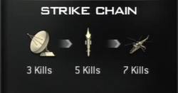 MW3 StrikeChain Default