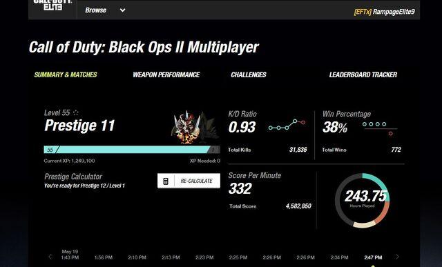 File:Personal RampageElite9 Black Ops 2 Prestige 12 Elite.jpg