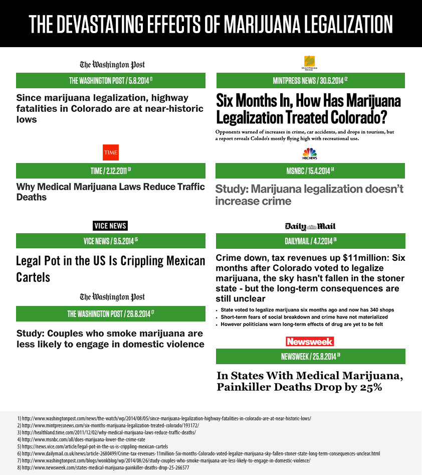 cause and effect of legalizing marijuana Norml's mission is to move public opinion sufficiently to legalize the responsible use of marijuana by the effect of marijuana decriminalization on hospital.