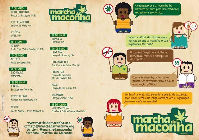 File:Brazil 2011 GMM.jpg