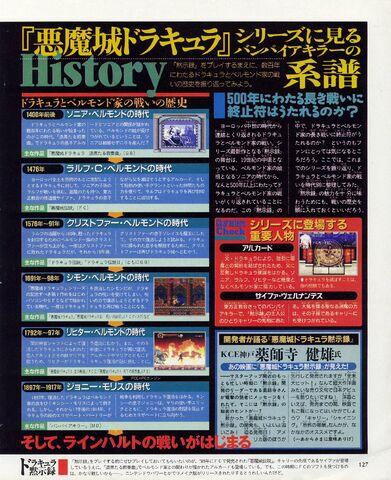 File:Dengeki N64 1999 vol2.jpg