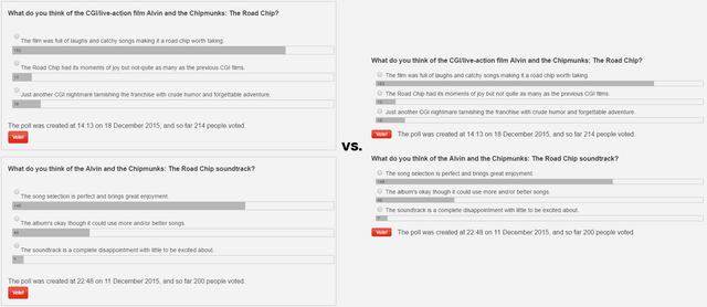 File:Polls - Default Look Vs Custom Design.png