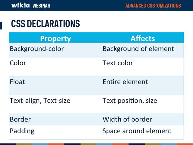 File:Advanced Customization Webinar Slide21.png