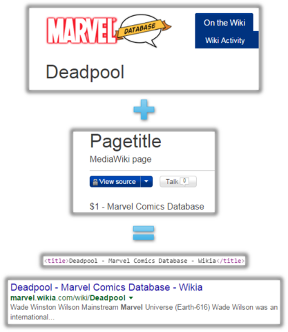 File:Pagetile and Title Element Relationship.png
