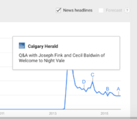 Night Vale Google Trends News