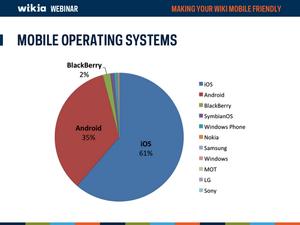 Mobile Webinar 2013 Slide05