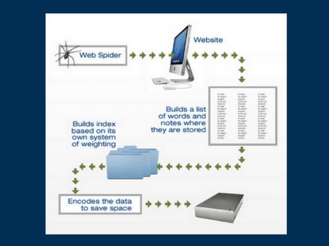 File:SEO webinar Slide05.png