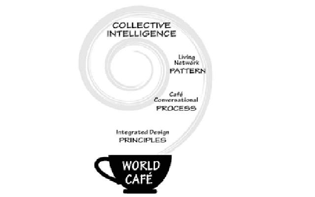 File:World cafe.jpg