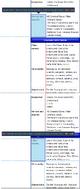 Infobox width of groups