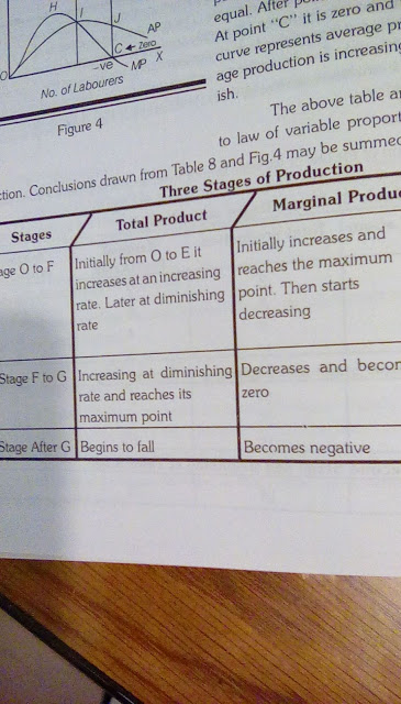total product average product and marginal product Carefully define total product of labor (tpl), average product of labor (apl)  and marginal product of labor (mpl) carefully draw each of these three.