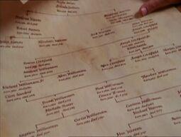 Halliwell-Family-Tree