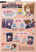 Chuunibyou Demo Koi ga Shitai! - Cutie Poll (Shinka Nibutani, Kazari Kannagi and Rikka Takanashi)