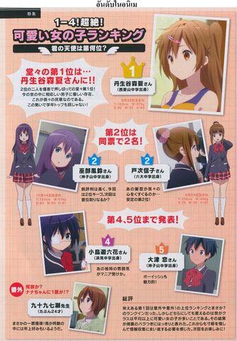 File:Chuunibyou Demo Koi ga Shitai! - Cutie Poll (Shinka Nibutani, Kazari Kannagi and Rikka Takanashi).jpg