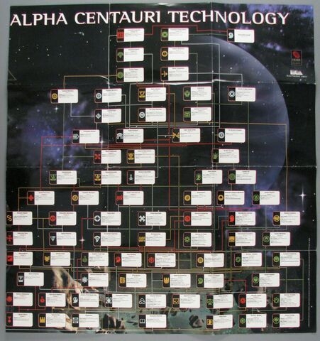 File:SMAC tech tree poster.jpg