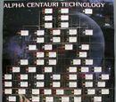 List of technologies (SMAC)