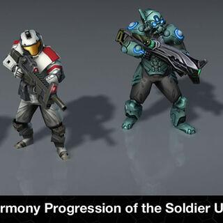 Harmony Progression