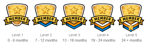 File:Member-badge-levels.png