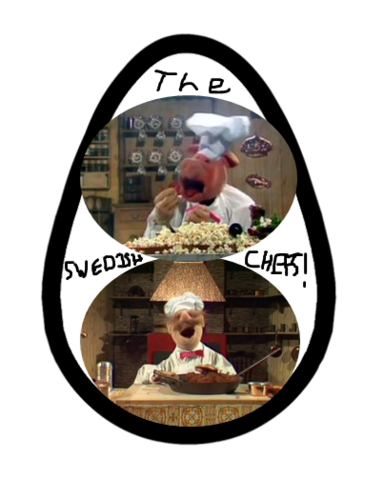 File:Swedish Chefs Egg!.png
