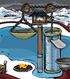 Water Pumping Gadget card image
