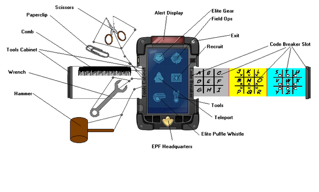 File:Elite Spy Phone Labeled.PNG