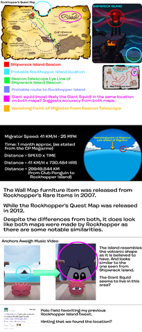 File:RH Island Location Theory Perapin.png