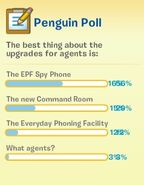 Club Penguin Penguin Poll
