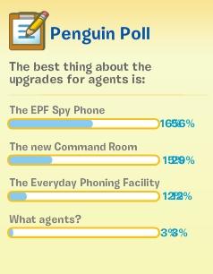 File:Club Penguin Penguin Poll.jpg