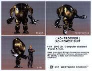 CNCTD XO Power Suit