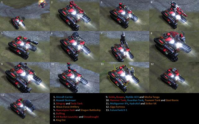 File:RA3 Hammer Tank Variants.png