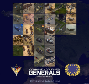 Generals Comparison EU