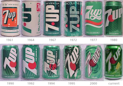 File:7up through the years.jpg