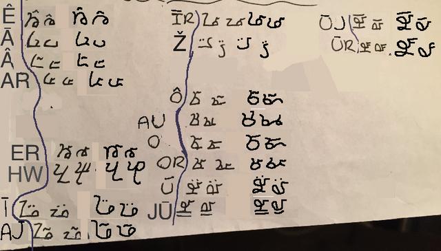 File:Ricutshreb Script 2.png