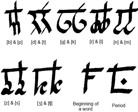 File:ConsonantsGonai.jpg