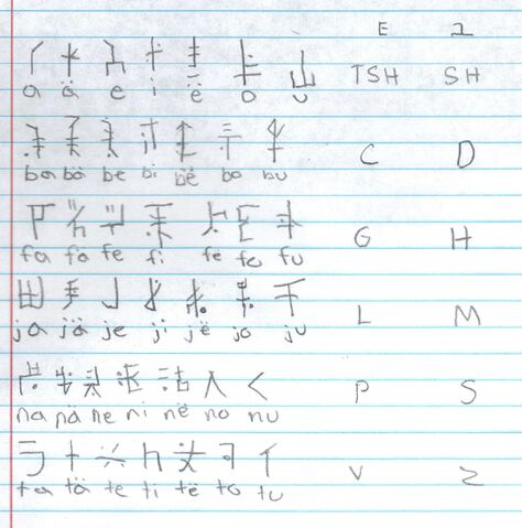 File:Boicha syllables.jpg