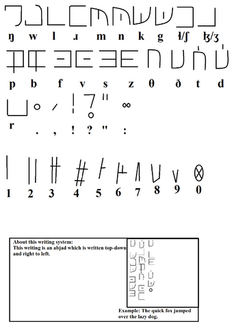 File:Dhek writing system.png