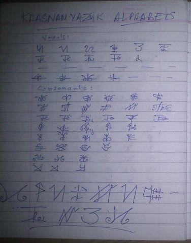 File:Krasnamyazüik alphabets.jpg