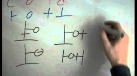 The Symbol for Cold - Dscript Chinese English Characters - Dscript 2012 video lessons
