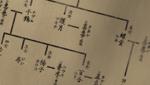 BoS-Shinozaki-familytree