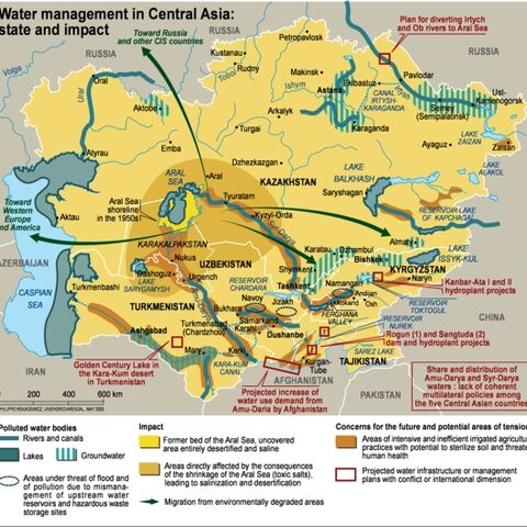 Collapse of Central Asia