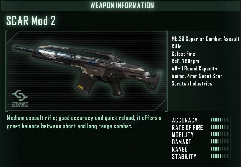 MA5C Assault Rifle VS Crysis SCAR Assault Rifle | Page 2