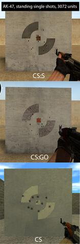 File:Cs-range-shots vert.jpg