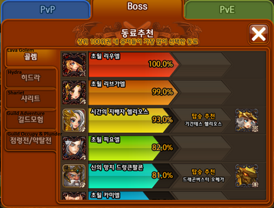 Kr patch ally recommendation boss tab sample