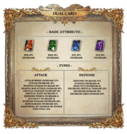 Dual Card stat overview