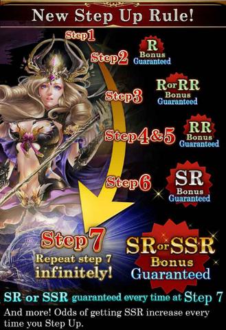 File:Chrono Manipulator II Step Up Rule 2.png