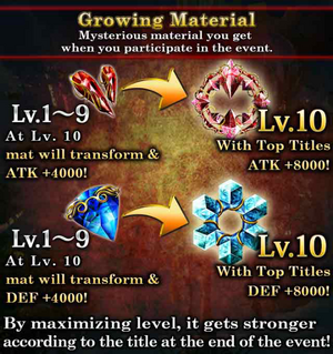 Chrono Chronicle Growing Material