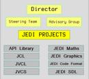 Project JEDI